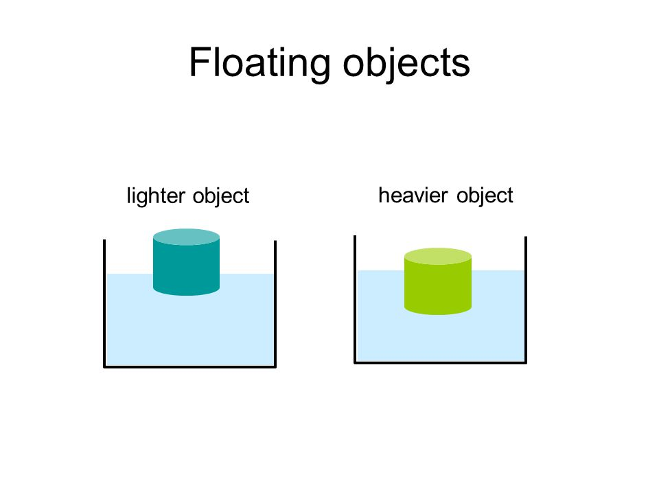Will it float? The object will float if the buoyant force is enough to support the objects weight The object will displace just enough water so that t