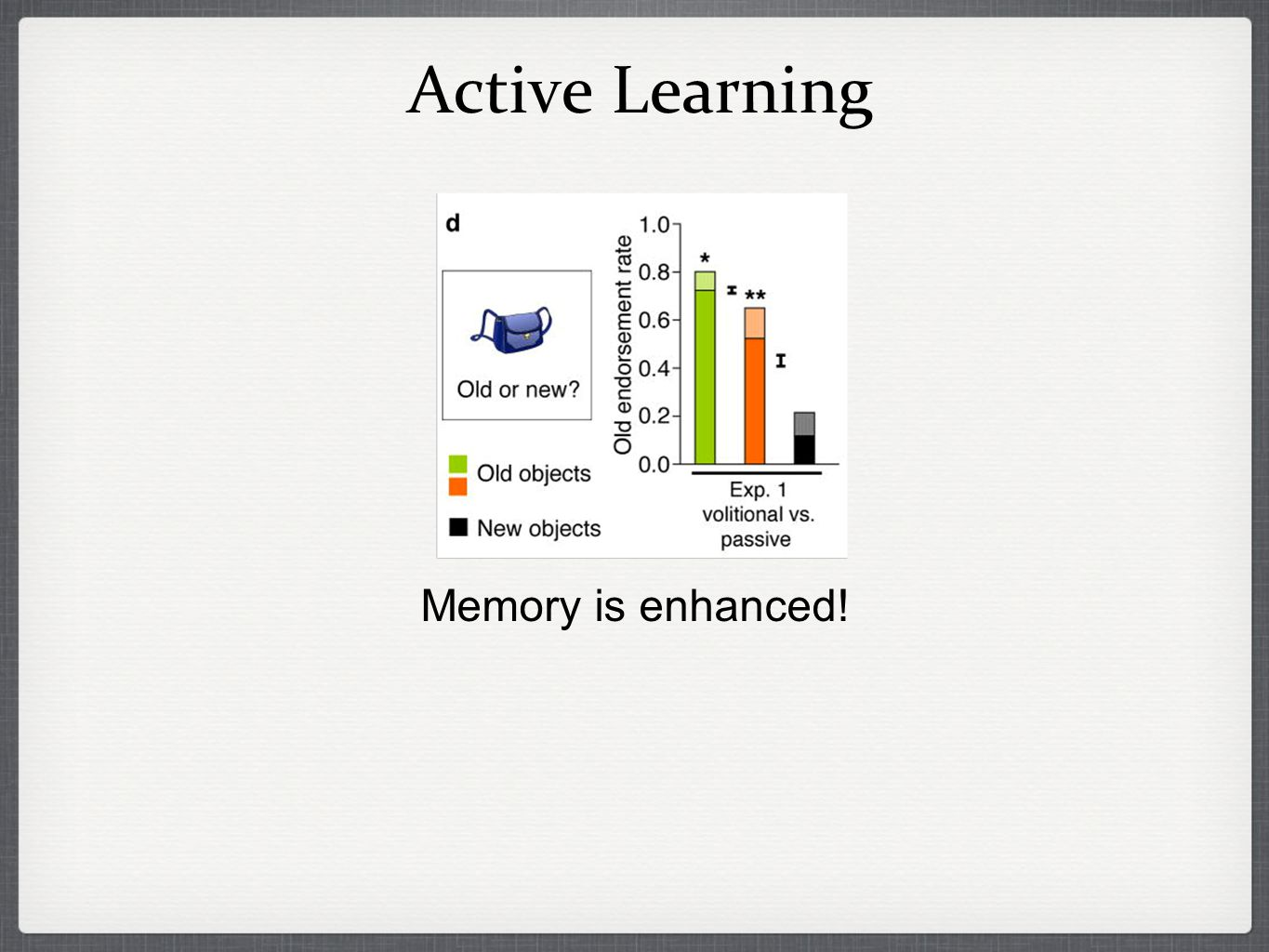 Active Learning Memory is enhanced!