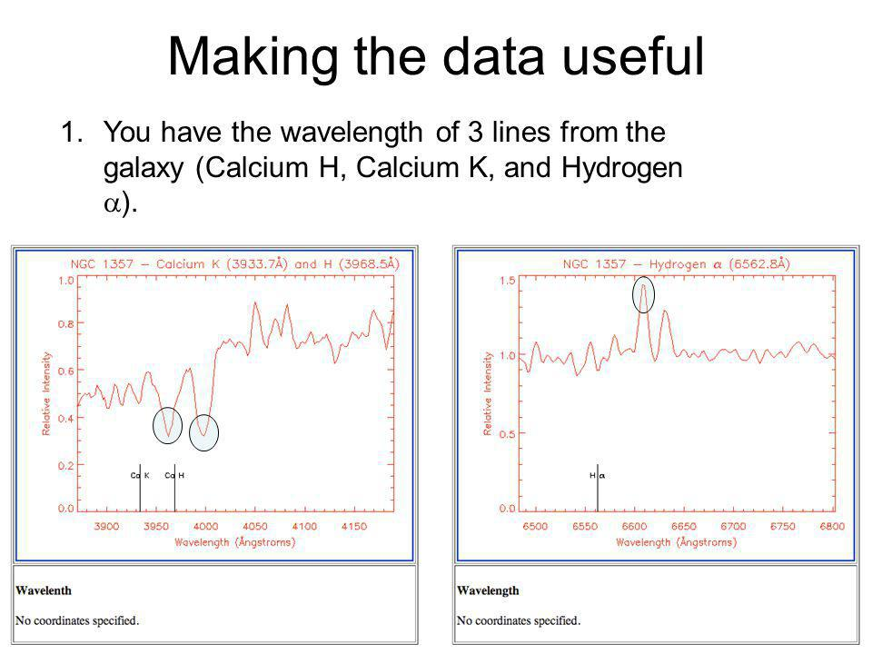 Making the data useful 1.You have the wavelength of 3 lines from the galaxy (Calcium H, Calcium K, and Hydrogen ).