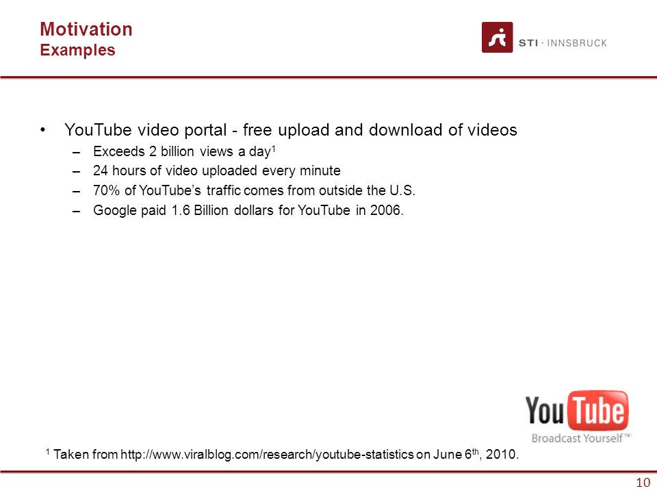 10 Motivation Examples YouTube video portal - free upload and download of videos –Exceeds 2 billion views a day 1 –24 hours of video uploaded every minute –70% of YouTubes traffic comes from outside the U.S.
