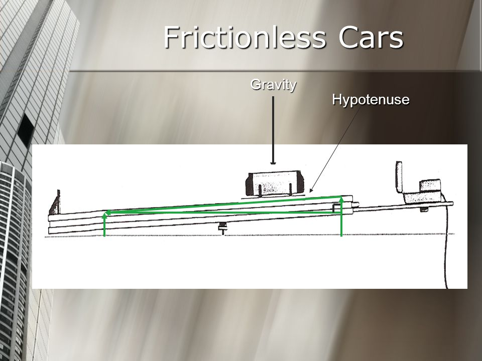Frictionless Cars Hypotenuse Gravity