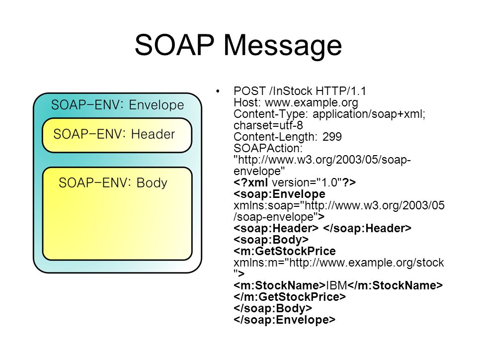 SOAP Message POST /InStock HTTP/1.1 Host: www.example.org Content-Type: application/soap+xml; charset=utf-8 Content-Length: 299 SOAPAction: http://www.w3.org/2003/05/soap- envelope IBM