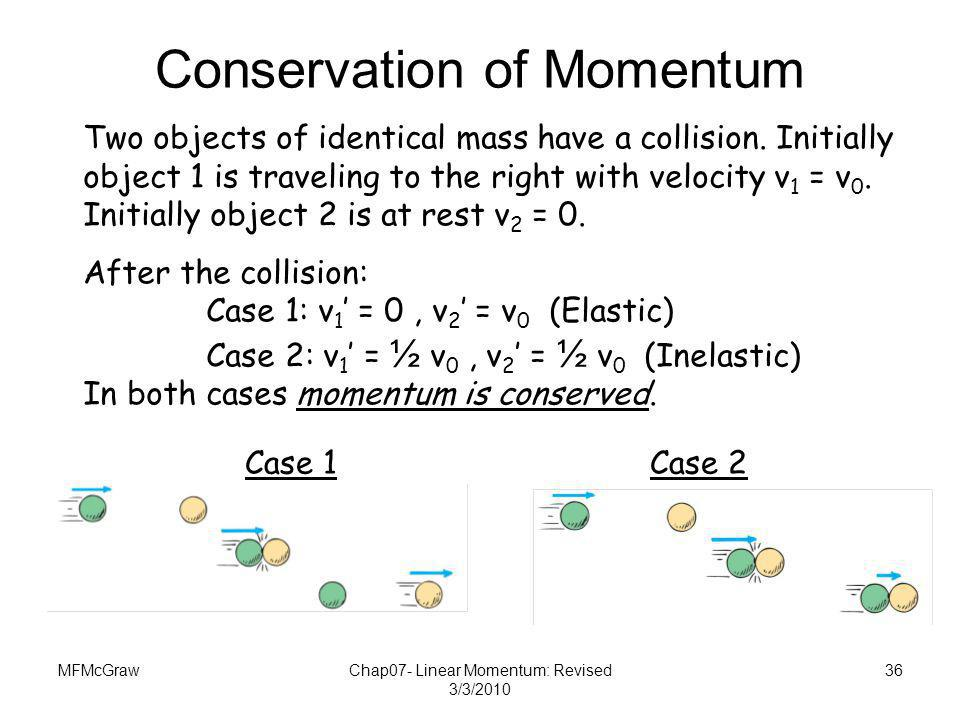 MFMcGrawChap07- Linear Momentum: Revised 3/3/2010 36 Conservation of Momentum Two objects of identical mass have a collision. Initially object 1 is tr