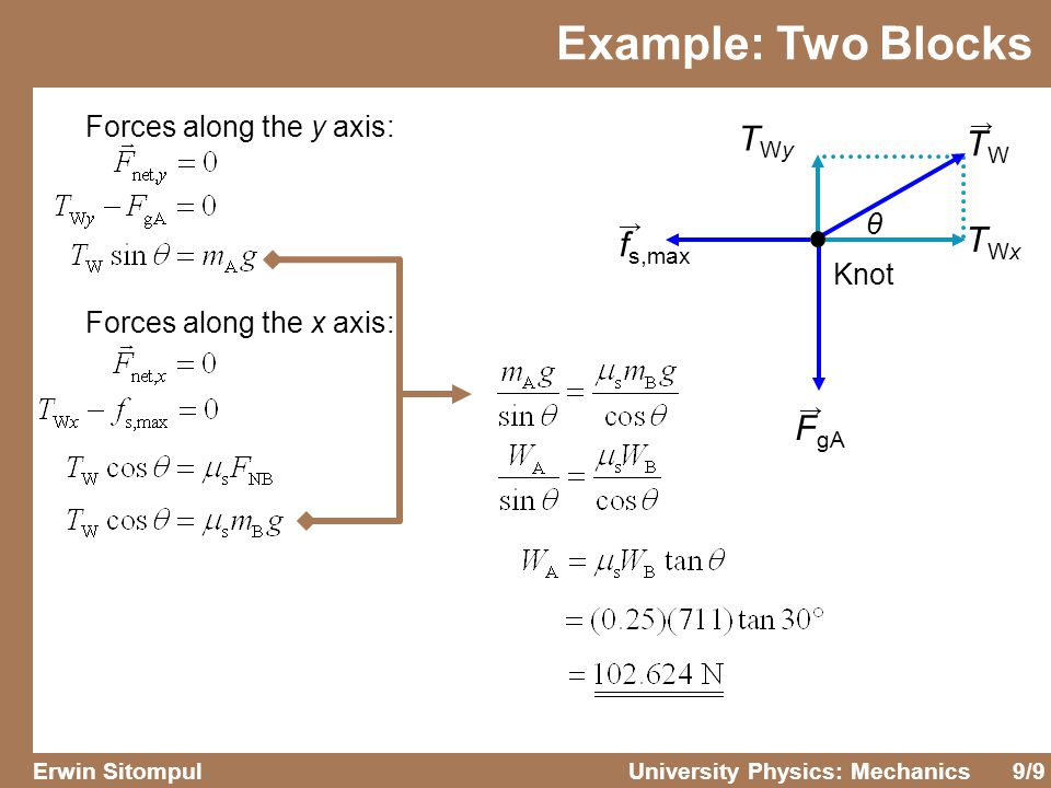9/9 Erwin SitompulUniversity Physics: Mechanics Knot TWTW f s,max F gA TWxTWx TWyTWy Forces along the y axis: Forces along the x axis: θ Example: Two