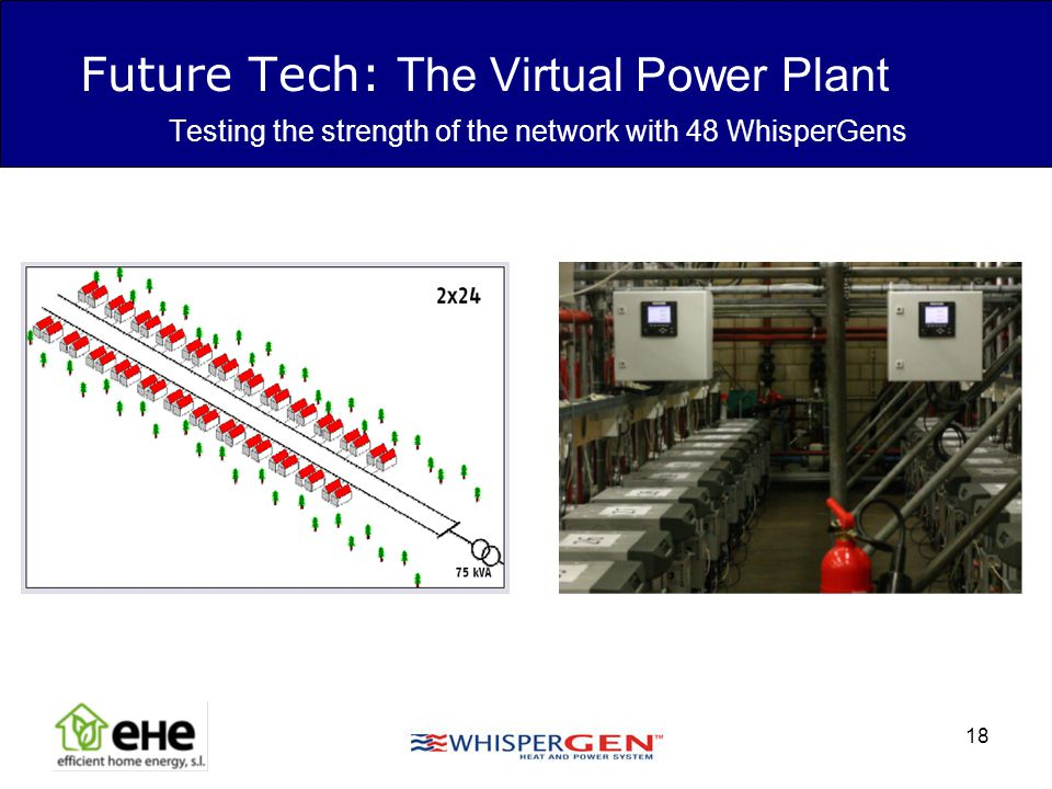 18 Future Tech: The Virtual Power Plant Testing the strength of the network with 48 WhisperGens