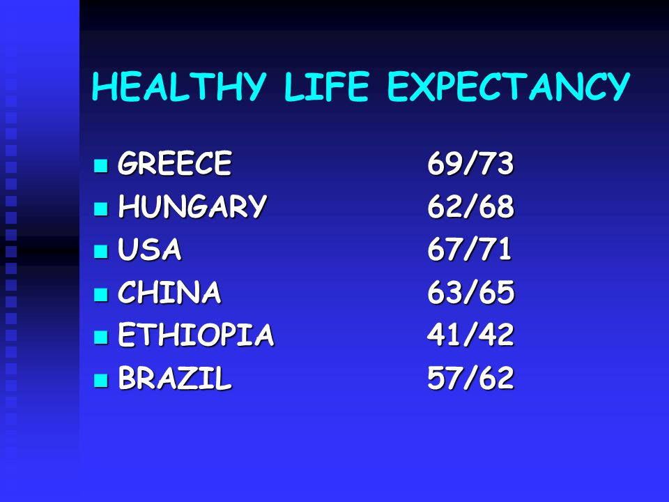 HEALTHY LIFE EXPECTANCY GREECE69/73 GREECE69/73 HUNGARY 62/68 HUNGARY 62/68 USA67/71 USA67/71 CHINA63/65 CHINA63/65 ETHIOPIA41/42 ETHIOPIA41/42 BRAZIL57/62 BRAZIL57/62