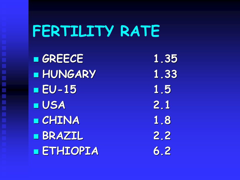 FERTILITY RATE GREECE1.35 GREECE1.35 HUNGARY 1.33 HUNGARY 1.33 EU-151.5 EU-151.5 USA2.1 USA2.1 CHINA1.8 CHINA1.8 BRAZIL2.2 BRAZIL2.2 ETHIOPIA6.2 ETHIOPIA6.2