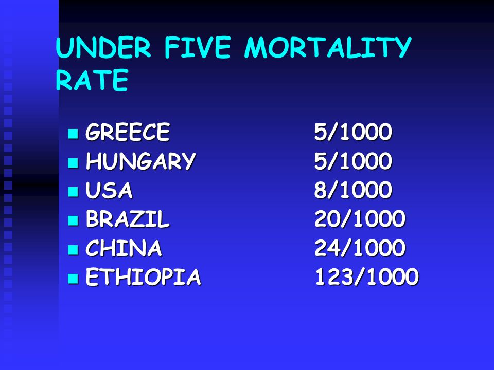 UNDER FIVE MORTALITY RATE GREECE5/1000 GREECE5/1000 HUNGARY 5/1000 HUNGARY 5/1000 USA8/1000 USA8/1000 BRAZIL20/1000 BRAZIL20/1000 CHINA24/1000 CHINA24/1000 ETHIOPIA123/1000 ETHIOPIA123/1000