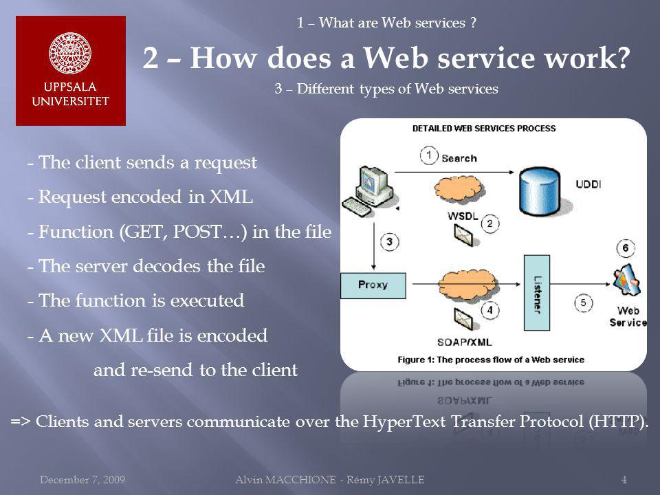1 – What are Web services .2 – How does a Web service work.