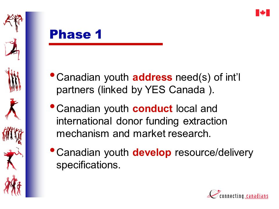 Phase 1 Canadian youth address need(s) of intl partners (linked by YES Canada ).