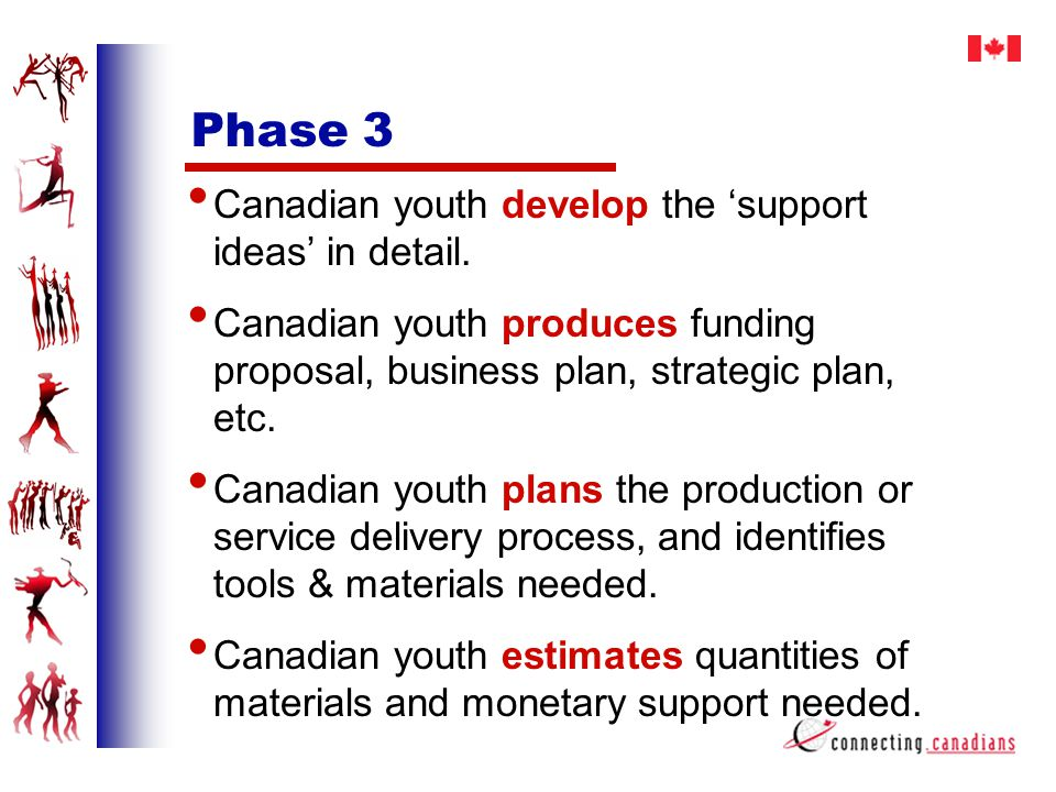 Canadian youth develop the support ideas in detail.