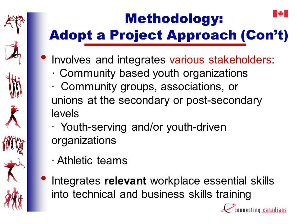 Involves and integrates various stakeholders: · Community based youth organizations · Community groups, associations, or unions at the secondary or post-secondary levels · Youth-serving and/or youth-driven organizations · Athletic teams Integrates relevant workplace essential skills into technical and business skills training Methodology: Adopt a Project Approach (Cont)