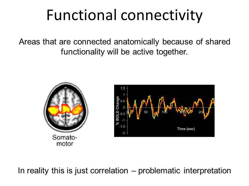 Functional connectivity Areas that are connected anatomically because of shared functionality will be active together. In reality this is just correla