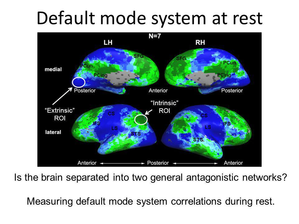 Default mode system at rest Is the brain separated into two general antagonistic networks? Measuring default mode system correlations during rest. Int
