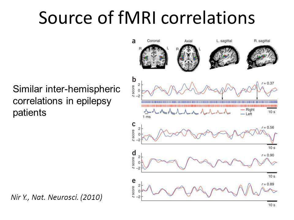 Source of fMRI correlations Similar inter-hemispheric correlations in epilepsy patients Nir Y., Nat. Neurosci. (2010)
