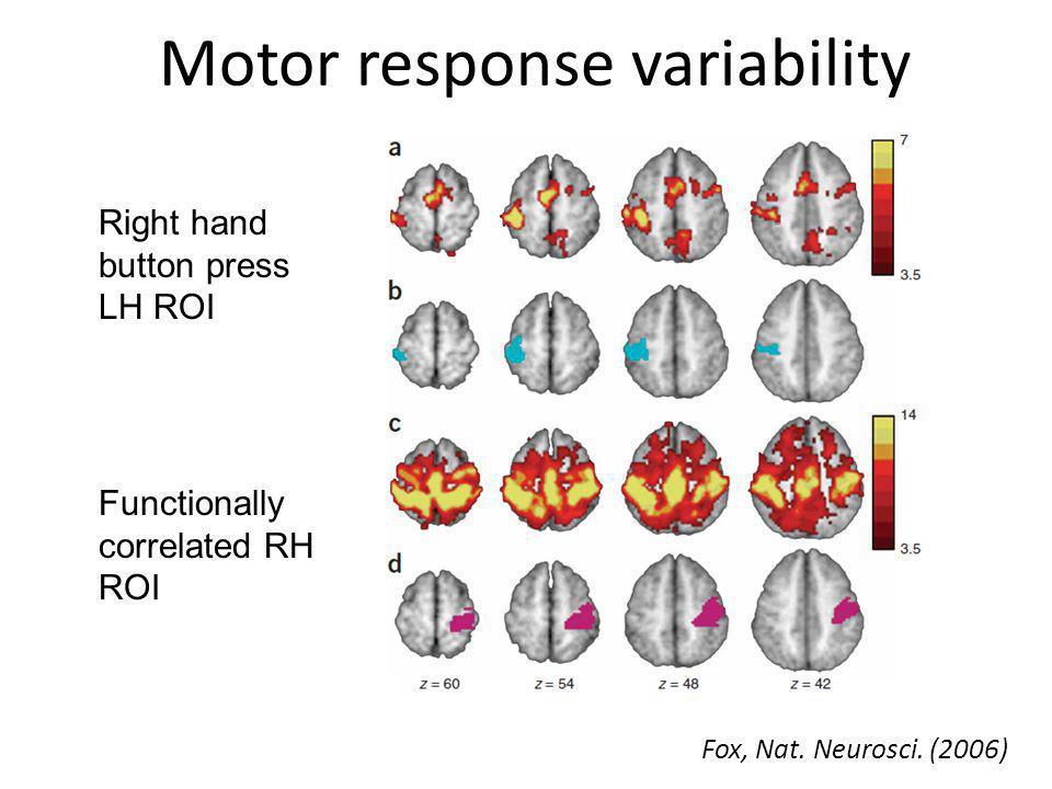 Motor response variability Fox, Nat. Neurosci. (2006) Right hand button press LH ROI Functionally correlated RH ROI