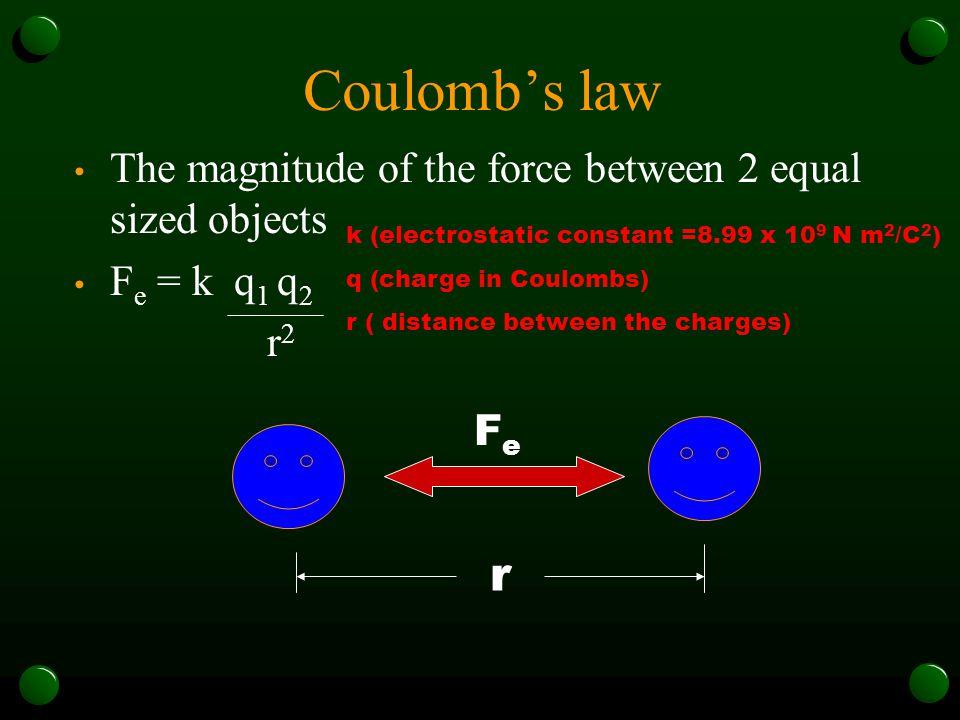 Solution V f 2 = 2ad= 2(qE/m)d = 2 (1.9 x 10 -19 C) ( 1.33×10 4 N/C) (1.25m) 9.11×10 -31 kg = 8.3 x 10 6 m/s m = 9.11×10-31kg E = 1.33×104 N/C d = 1.2