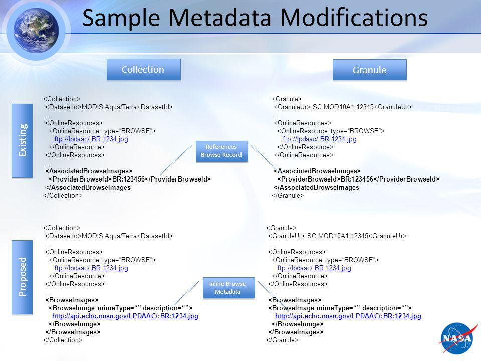 Sample Metadata Modifications Collection MODIS Aqua/Terra … ftp://lpdaac/:BR:1234.jpg … BR:123456 </AssociatedBrowseImages :SC:MOD10A1:12345 … ftp://l