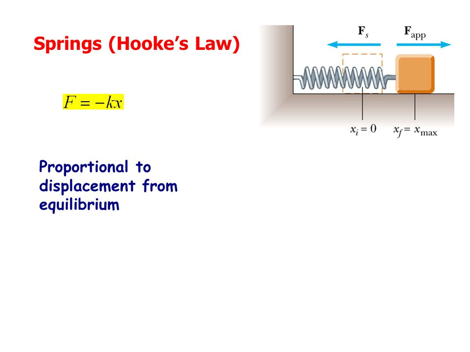Springs (Hookes Law) Proportional to displacement from equilibrium
