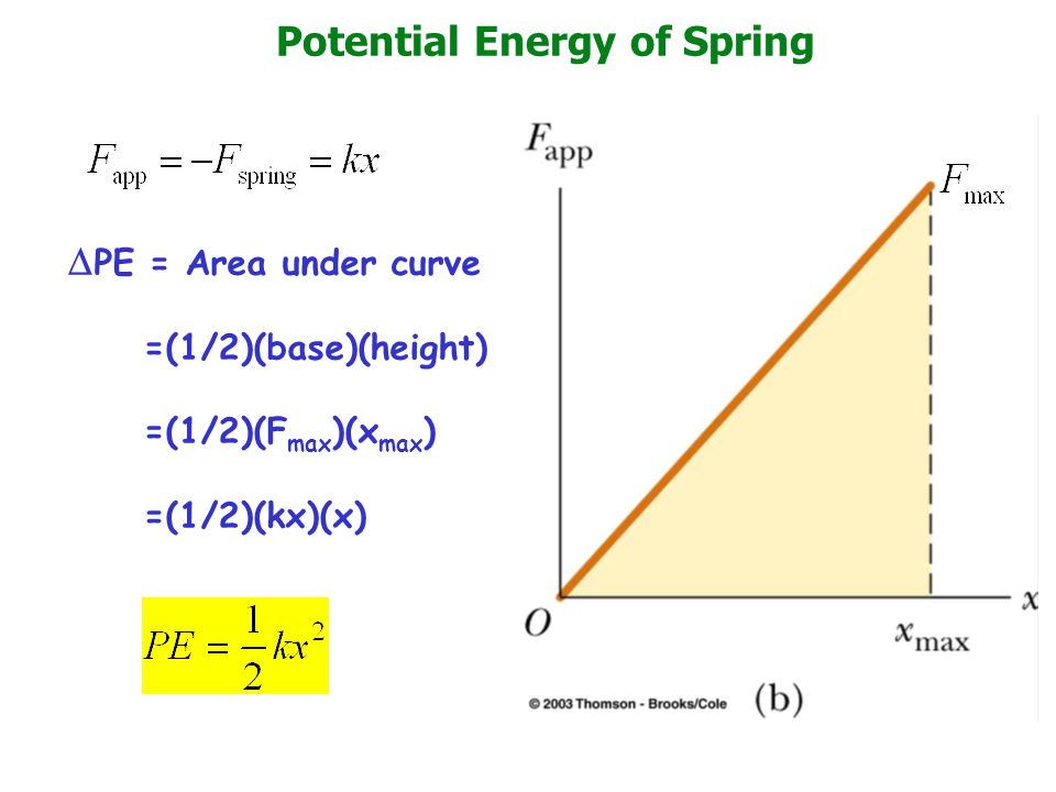x Example 5.7a a) What is the spring constant.