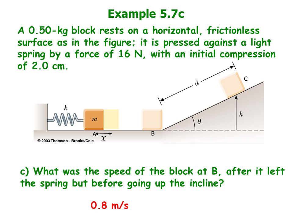 x Example 5.7d d) If I double the mass, the speed at B will change by a factor of: A 0.50-kg block rests on a horizontal, frictionless surface as in the figure; it is pressed against a light spring by a force of 16 N, with an initial compression of 2.0 cm.