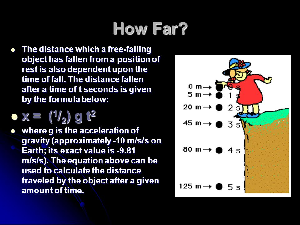 How Far? The distance which a free-falling object has fallen from a position of rest is also dependent upon the time of fall. The distance fallen afte
