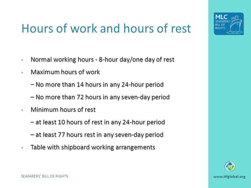 Hours of work and hours of rest Normal working hours - 8-hour day/one day of rest Normal working hours - 8-hour day/one day of rest Maximum hours of w