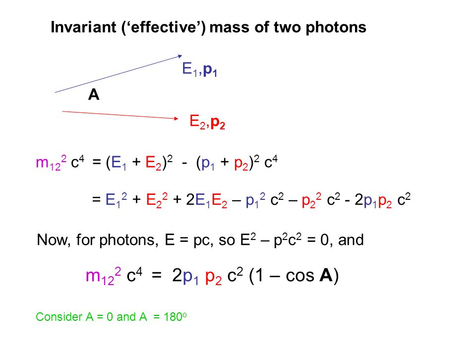 Invariant (effective) mass of two photons m 12 2 c 4 = (E 1 + E 2 ) 2 - (p 1 + p 2 ) 2 c 4 = E 1 2 + E 2 2 + 2E 1 E 2 – p 1 2 c 2 – p 2 2 c 2 - 2p 1 p