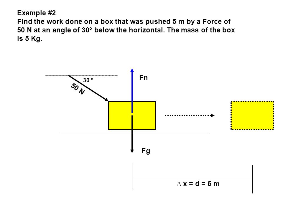 Example #2 Find the work done on a box that was pushed 5 m by a Force of 50 N at an angle of 30° below the horizontal. The mass of the box is 5 Kg. 50
