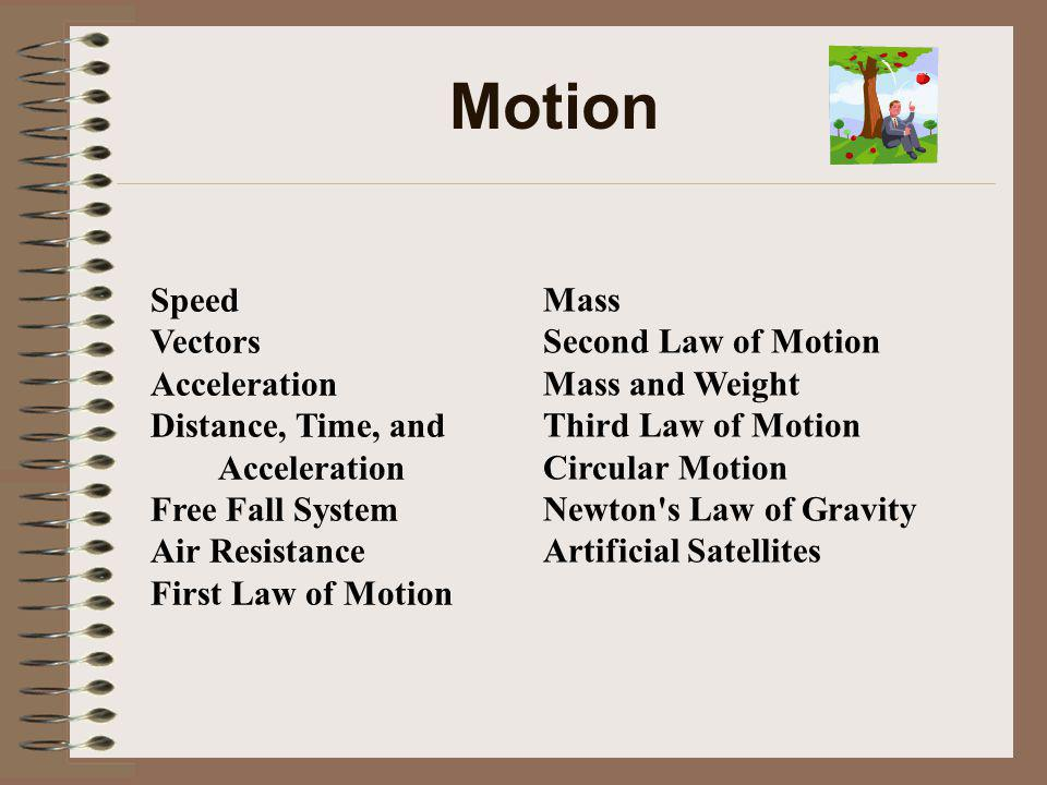 Motion Mass Second Law of Motion Mass and Weight Third Law of Motion Circular Motion Newton's Law of Gravity Artificial Satellites Speed Vectors Accel