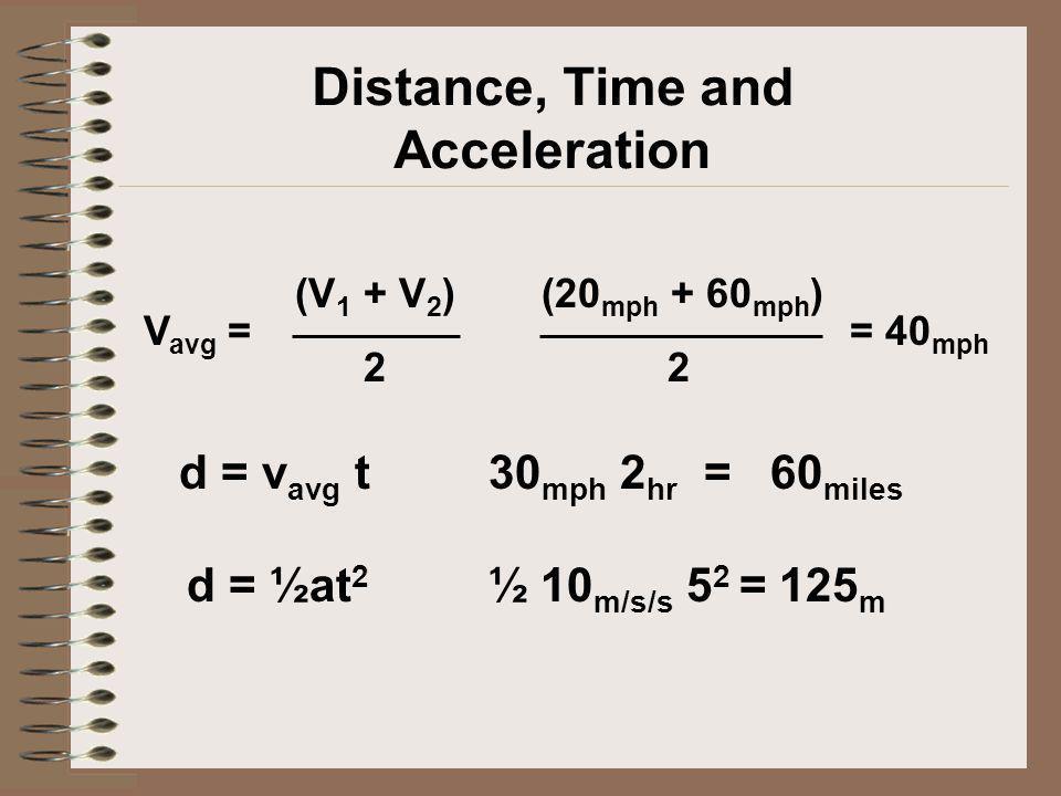 Distance, Time and Acceleration (V 1 + V 2 ) V avg = 2 d = v avg t d = ½at 2 (20 mph + 60 mph ) = 40 mph 2 30 mph 2 hr = 60 miles ½ 10 m/s/s 5 2 = 125
