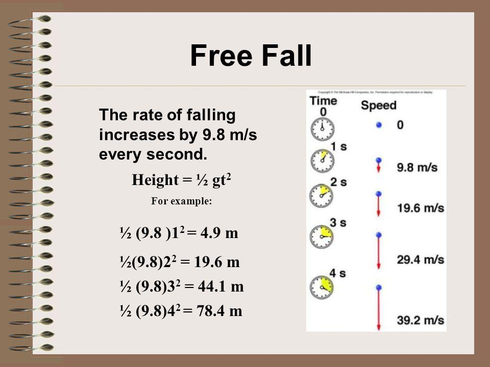 Free Fall The rate of falling increases by 9.8 m/s every second. Height = ½ gt 2 For example: ½ (9.8 )1 2 = 4.9 m ½(9.8)2 2 = 19.6 m ½ (9.8)3 2 = 44.1