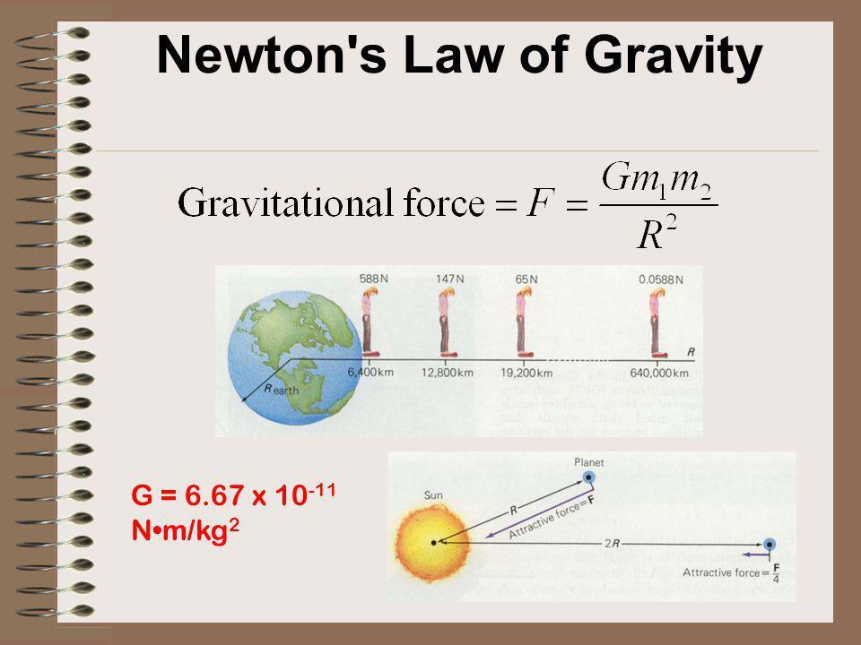 Newton's Law of Gravity G = 6.67 x 10 -11 Nm/kg 2