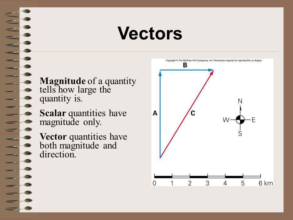 Vectors Magnitude of a quantity tells how large the quantity is. Scalar quantities have magnitude only. Vector quantities have both magnitude and dire