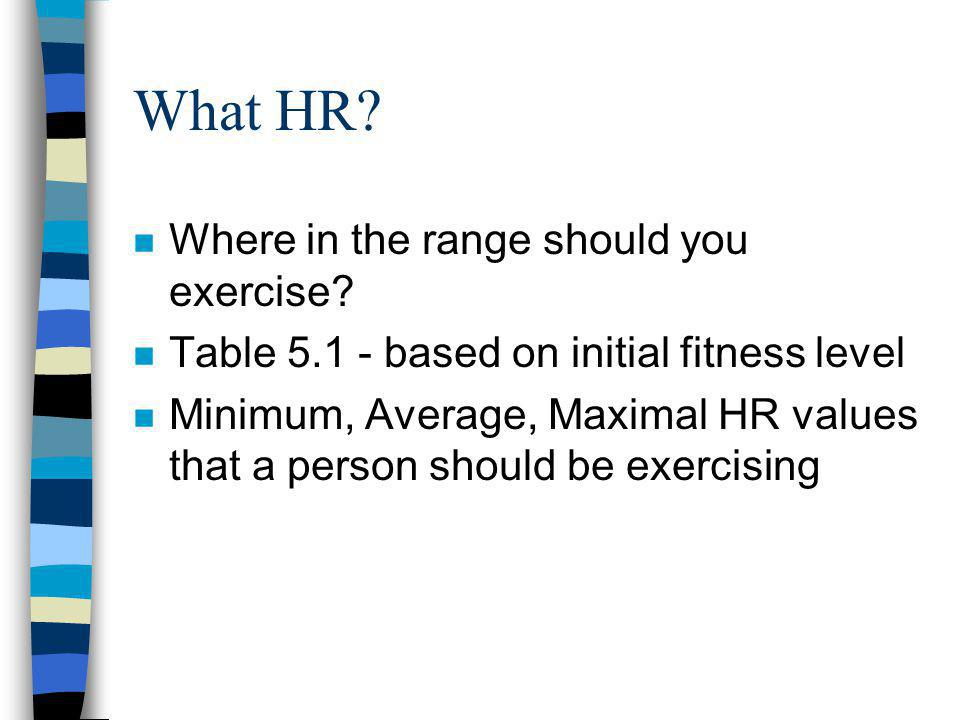 What HR.n Where in the range should you exercise.