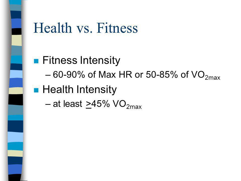 Health vs. Fitness n Fitness Intensity –60-90% of Max HR or 50-85% of VO 2max n Health Intensity –at least >45% VO 2max