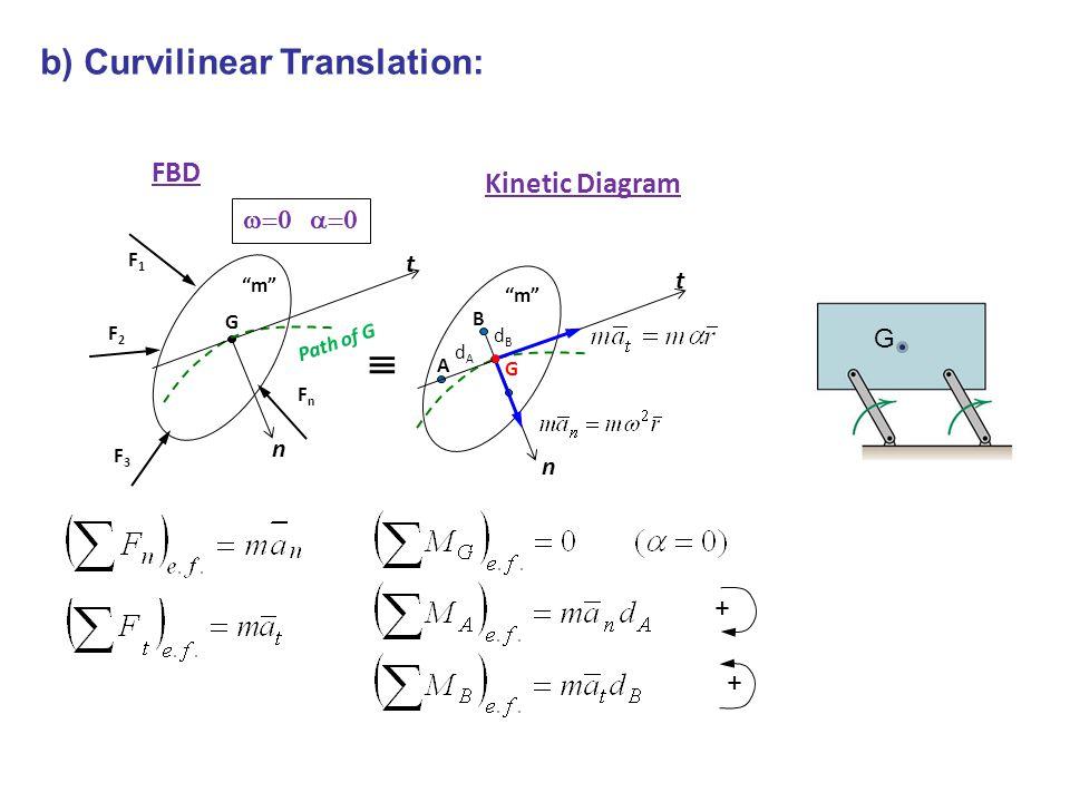 b) Curvilinear Translation: G m F1F1 F2F2 F3F3 FnFn G m FBD Kinetic Diagram Path of G A dBdB t n B t n dAdA G + +