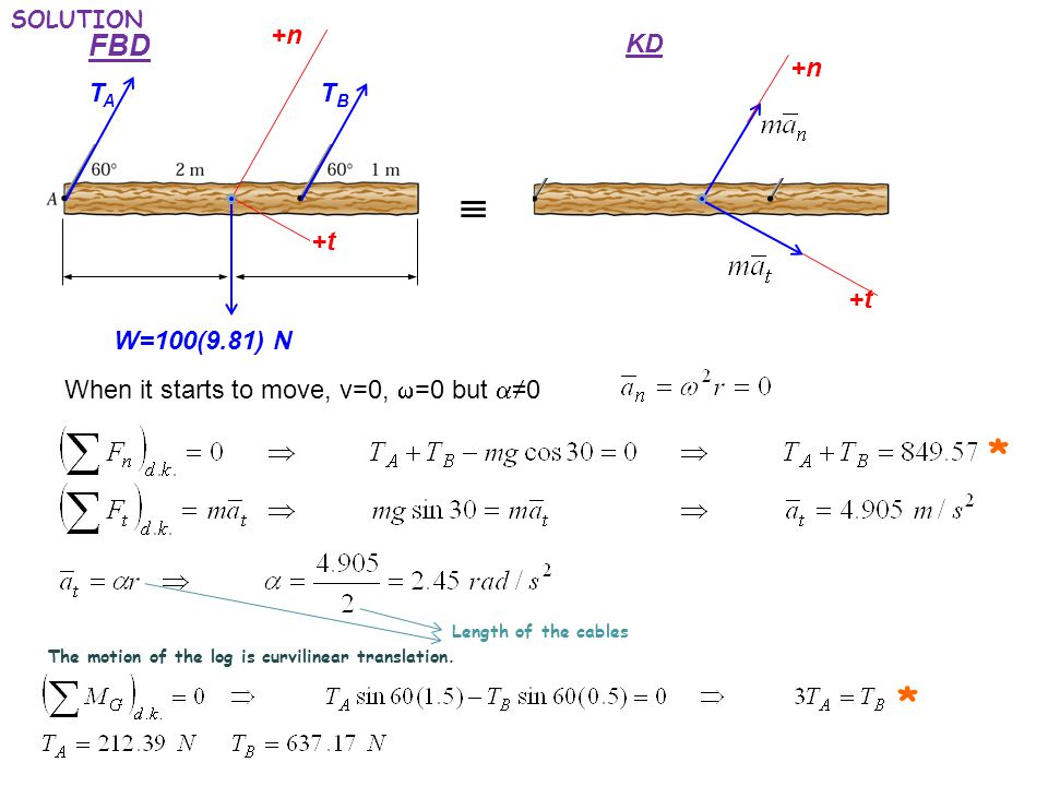 SOLUTION W=100(9.81) N FBD KD TATA TBTB +n +t +n +t When it starts to move, v=0, =0 but 0 Length of the cables The motion of the log is curvilinear tr