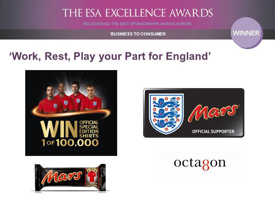 CATEGORY Lessons Learned Amplifying the England Partnership during a tournament year is extremely successful England players provide credibility for brands talking through the lens of football Internal buy in and engagement with staff, who become ambassadors for the campaign, is crucial for any successful brand activity