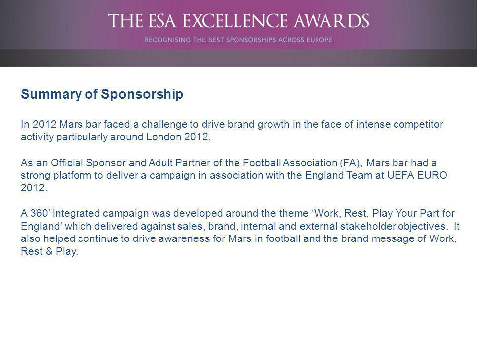 CATEGORY Sponsorship Planning Mars positioning was built around insights in three key areas: Consumers: England fans are renowned for their passion and support of the National Team especially around Major Tournaments.
