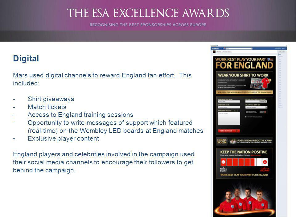 CATEGORY Digital Mars used digital channels to reward England fan effort.