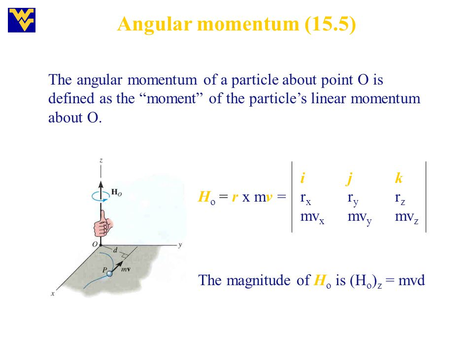 The angular momentum of a particle about point O is defined as the moment of the particles linear momentum about O. i j k H o = r x mv = r x r y r z m