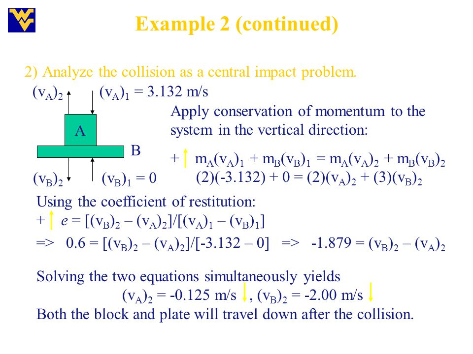 Example 2 (continued) Apply conservation of momentum to the system in the vertical direction: 2)Analyze the collision as a central impact problem. + m