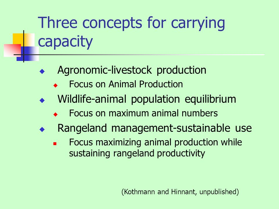 Three concepts for carrying capacity Agronomic-livestock production Focus on Animal Production Wildlife-animal population equilibrium Focus on maximum