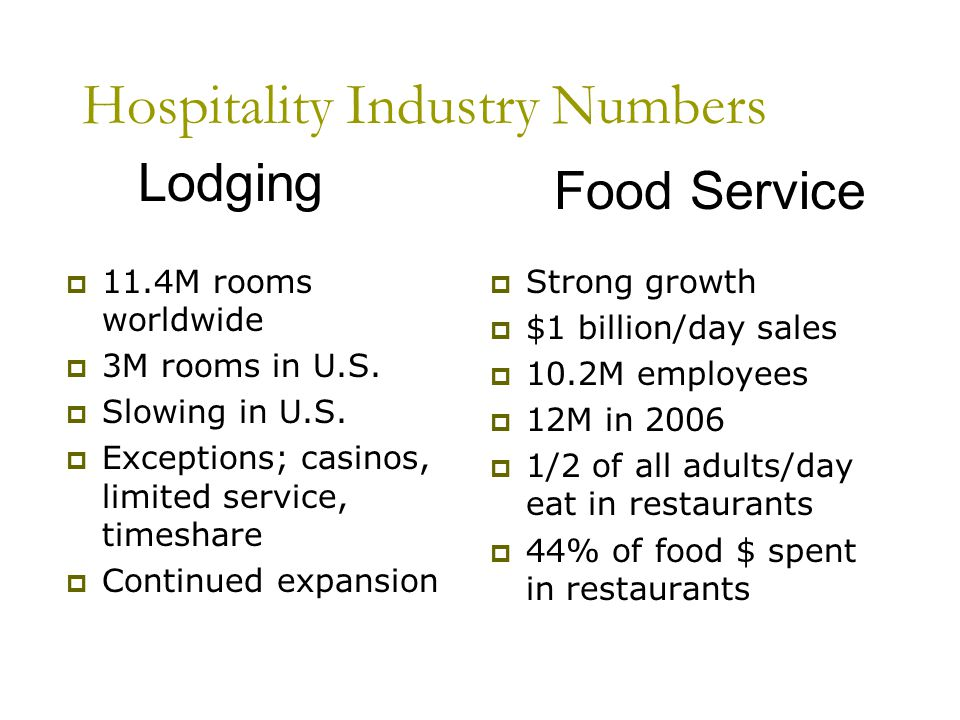 Hospitality Industry Numbers 11.4M rooms worldwide 3M rooms in U.S.