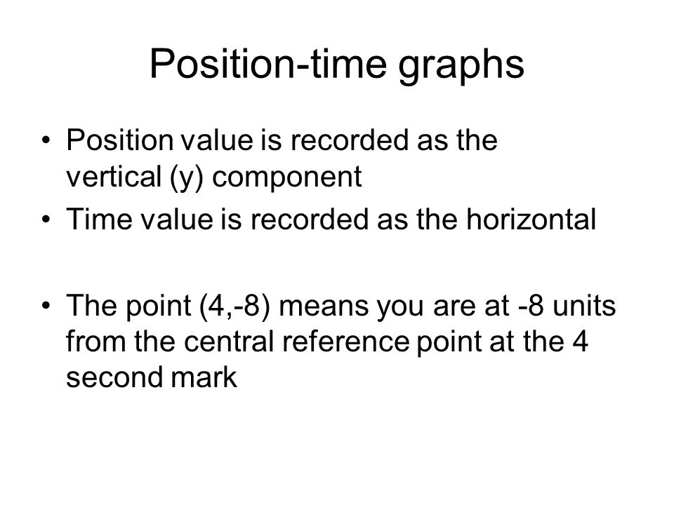Position-time graphs Position value is recorded as the vertical (y) component Time value is recorded as the horizontal The point (4,-8) means you are