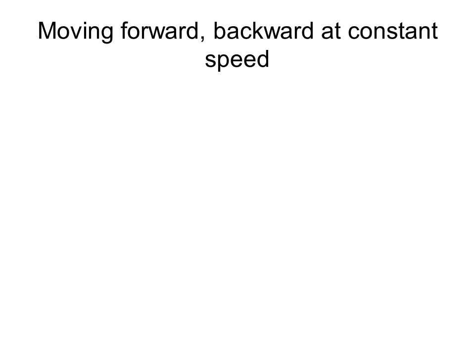 Moving forward, backward at constant speed