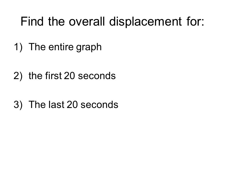 Find the overall displacement for: 1)The entire graph 2)the first 20 seconds 3)The last 20 seconds