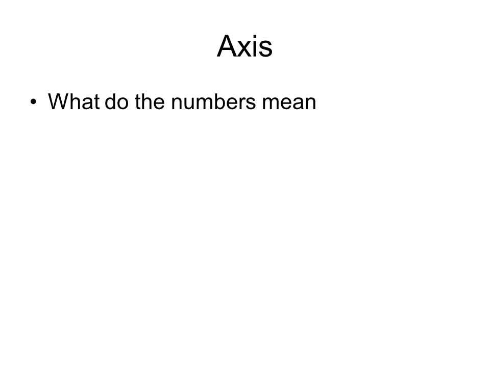 Axis What do the numbers mean