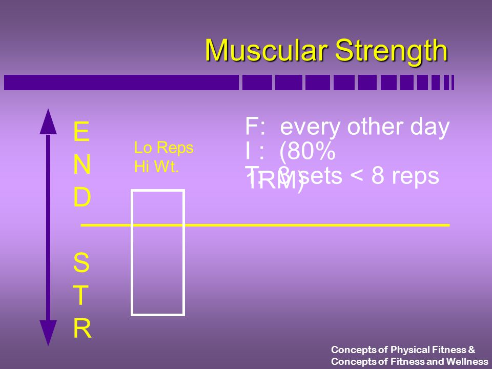 Concepts of Physical Fitness & Concepts of Fitness and Wellness Muscular Strength E N D S T R Lo Reps Hi Wt.